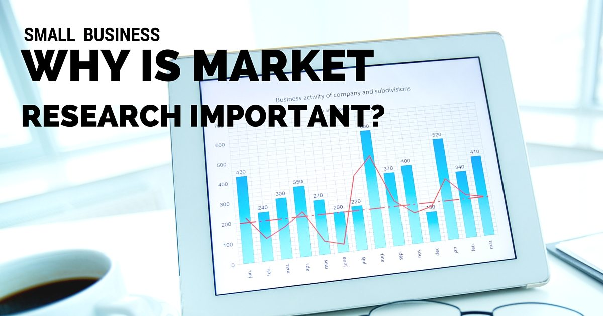 Why is market research important for small business | © one-resource.com