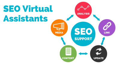 SEO Virtual Assistants | © Oneresource virtual assistants